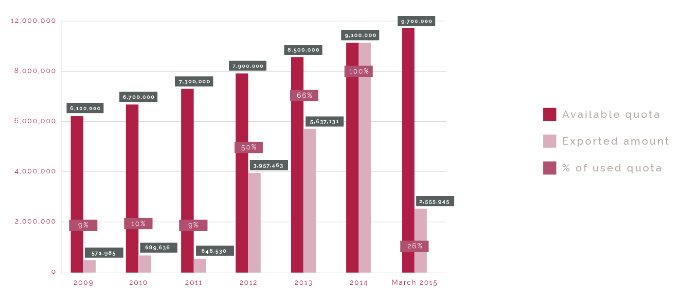 Key_Figures-13